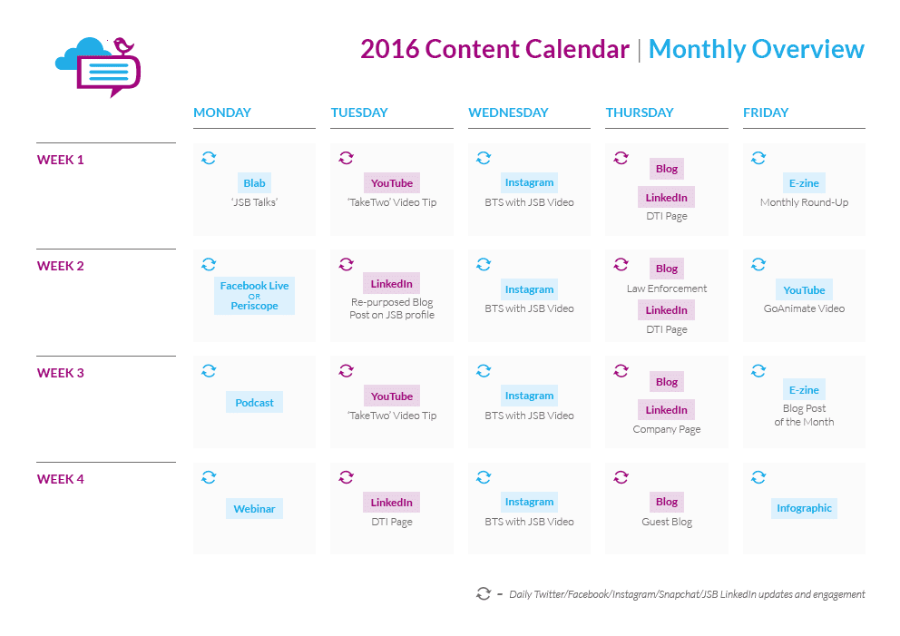 Digital Training Institute Content Calendar