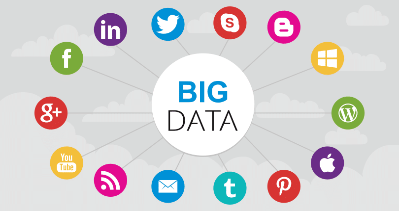 how to use social data to deliver business results