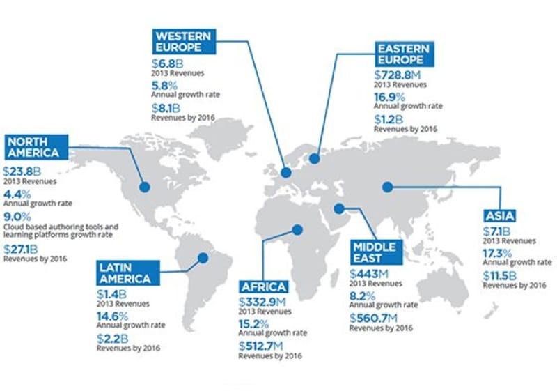 LMS Statistics