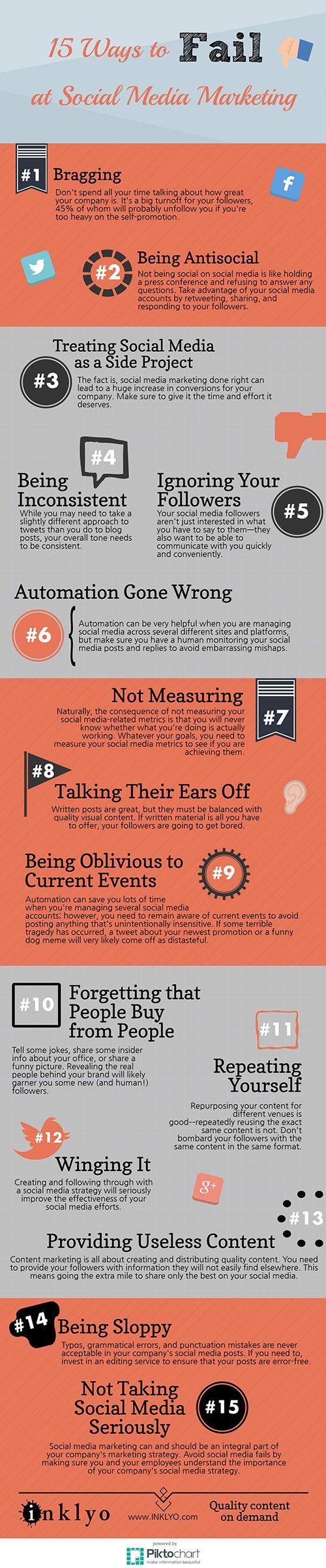 15 ways to fail at social media marketing