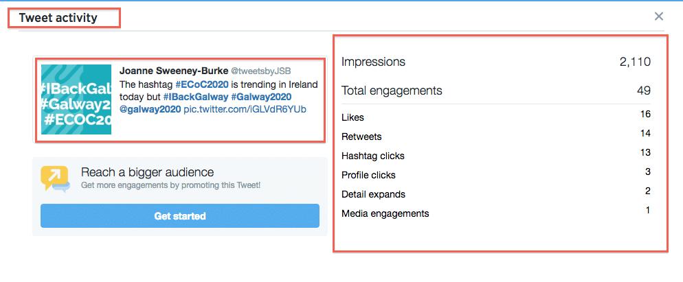 Twitter Dashboard Individual Tweet Activity