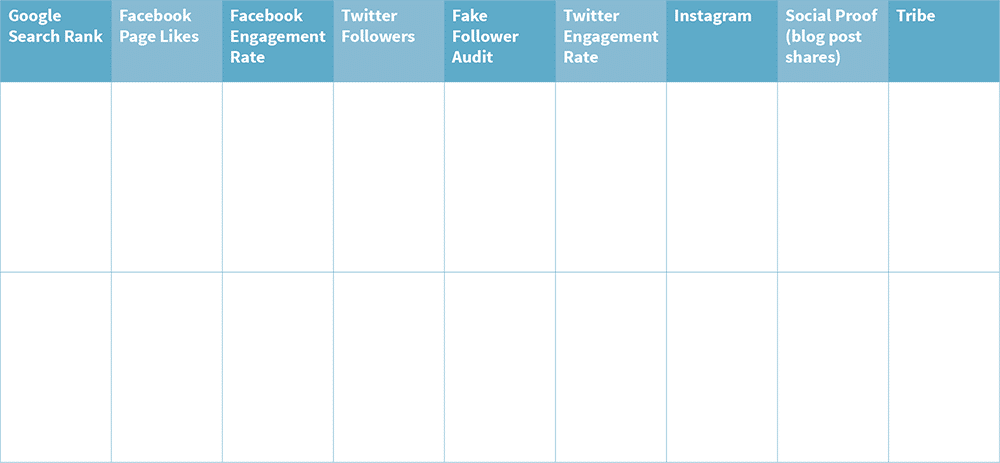 Guide to engaging effectively with digital influencers
