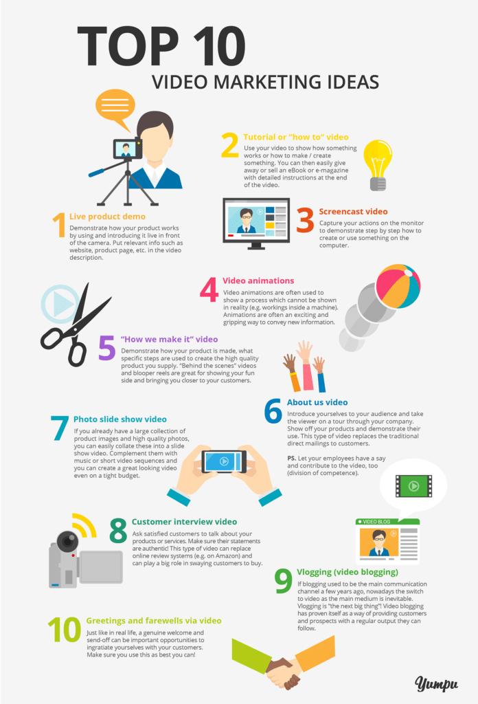 Top 10 Video Ideas
