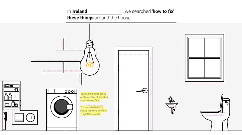 http://how-to-fix-a-toilet.com/