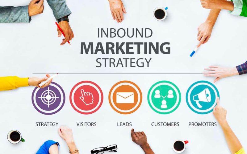 Inbound Marketing Leads